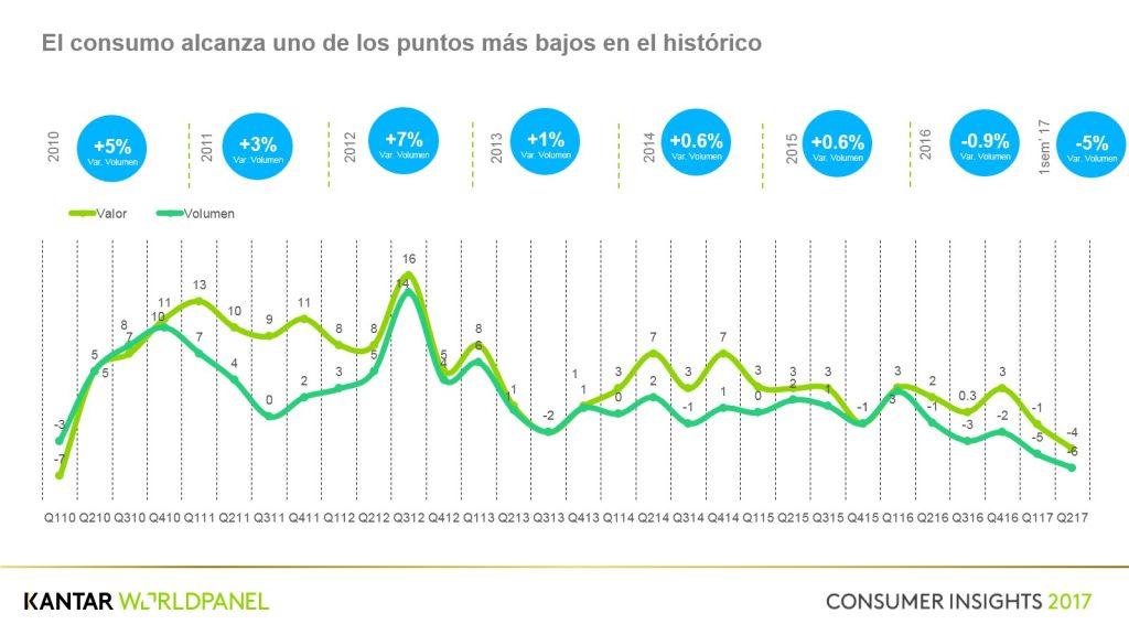 """1er Semestre 3 1024x576 - Kantar Worldpanel: """"Hogares peruanos han sentido el efecto de la desaceleración económica"""""""