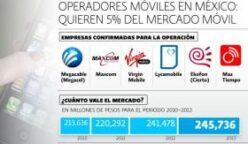 img 1435076889 248x144 - Walmart, Oxxo y Soriana captarían 5 millones de usuarios con operador móvil virtual