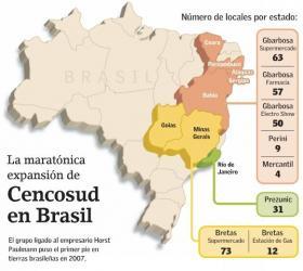 img 1435254931 - Cencosud proyecta consolidarse en Brasil