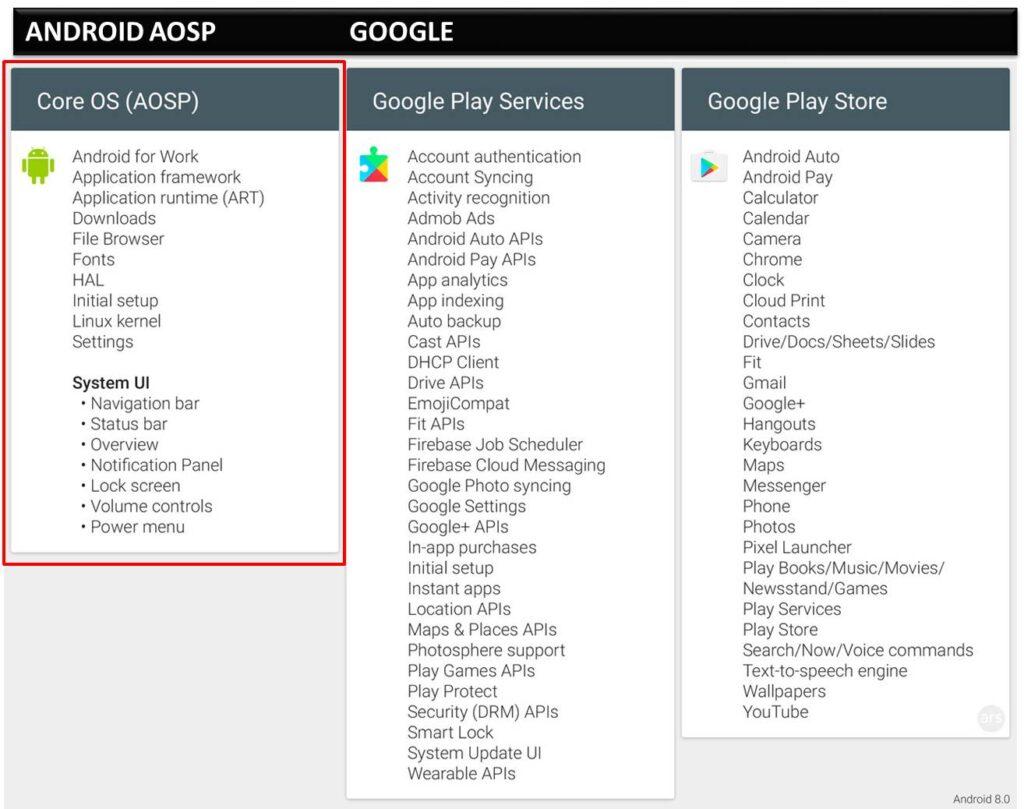 APLICACIONES ANDROID Perú Retail 1024x809 - Conoce el Android 'open source' sin Google que queda como opción para Huawei