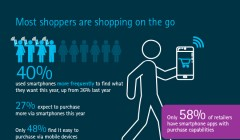Accenture-Global-Retail-Findingspanel2-01