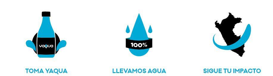Agua Yaqua Saludable