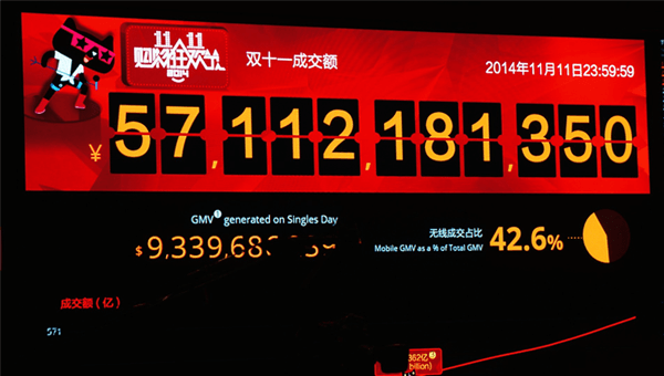 Alibaba bate récord mundial de ventas