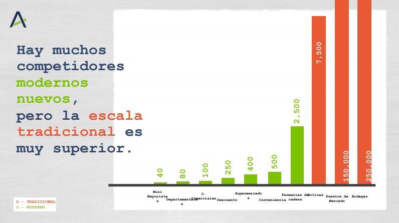 """Arellano Estudio - Rolando Arellano: """"En el Perú hay 3 malls y 15 supermercados por cada millón de habitantes"""""""