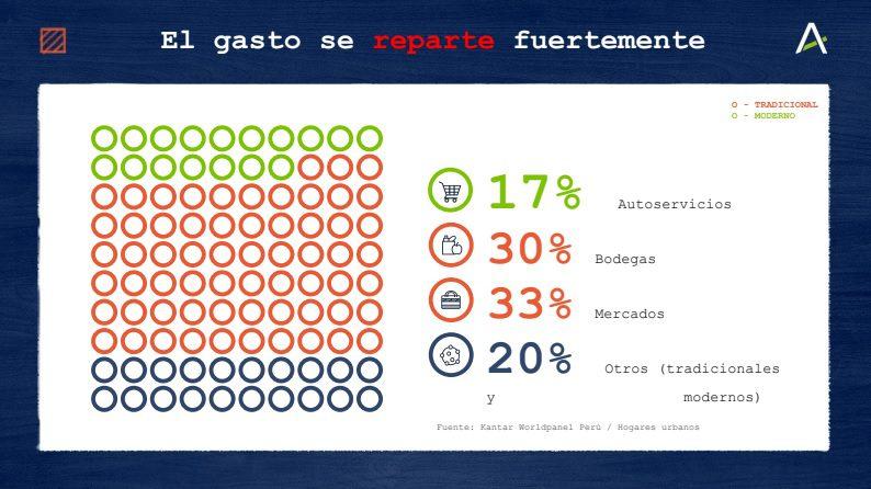 """Arellano Estudio4 - Rolando Arellano: """"En el Perú hay 3 malls y 15 supermercados por cada millón de habitantes"""""""