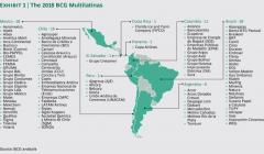 BCG multilatinas 240x140 - Las claves del éxito de las empresas multilatinas