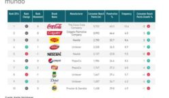 Brand-Footprint-2015