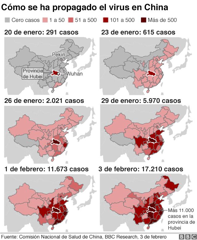 CORONAVIRUS - [Informe] Las consecuencias económicas en China y el mundo tras el Coronavirus
