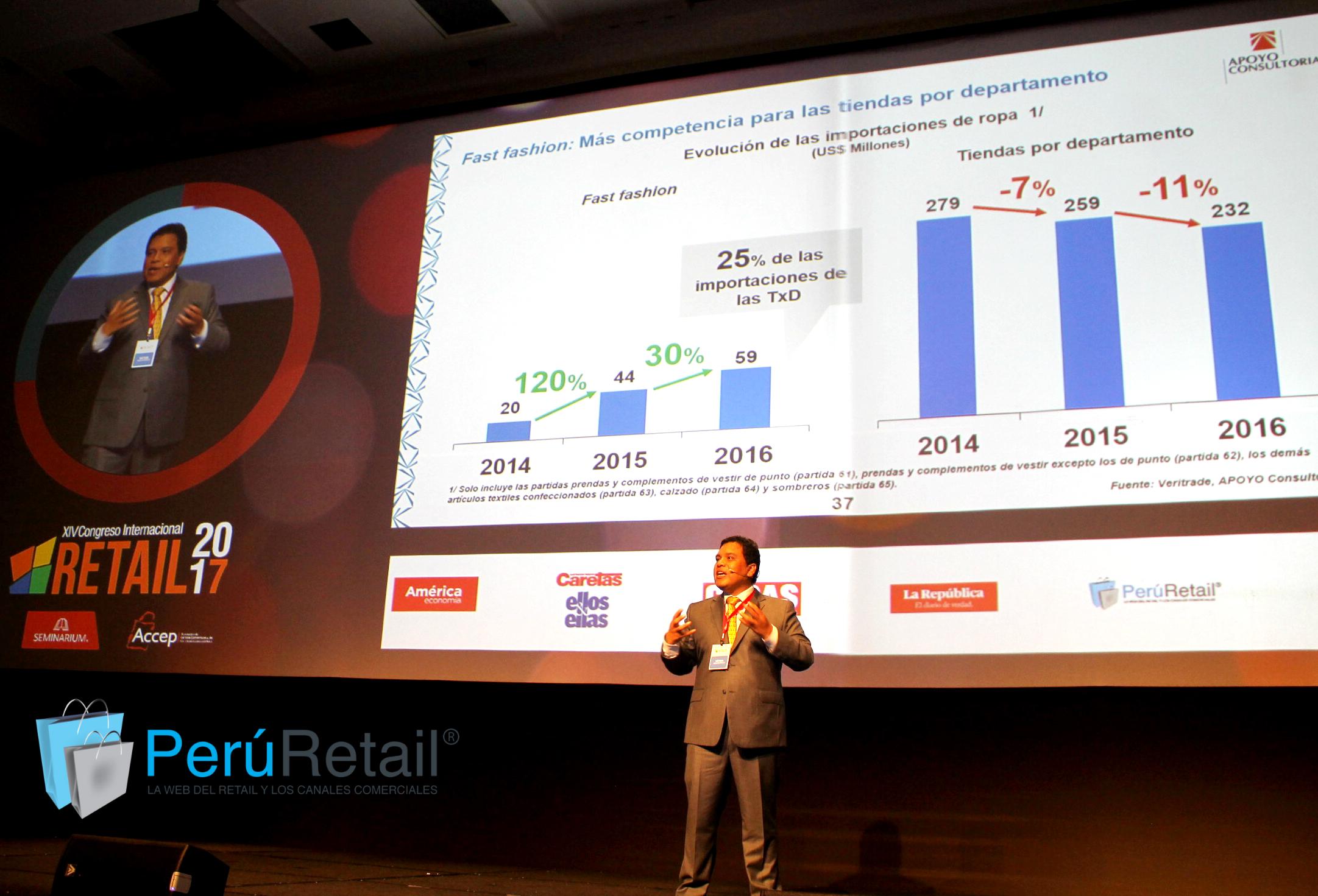 CR 4650 peru retail - El sector retail peruano será nuevamente liderado por las farmacias