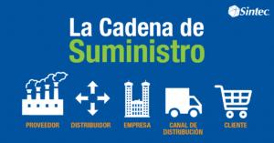 CadenadeSuministro_redes