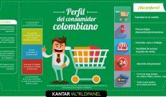 Consumidor colombiano
