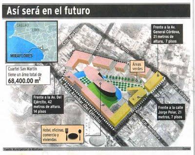 """Cuartel San Martin centro comercial - Proyecto comercial """"Cuartel San Martín"""" estaría listo el 2021"""