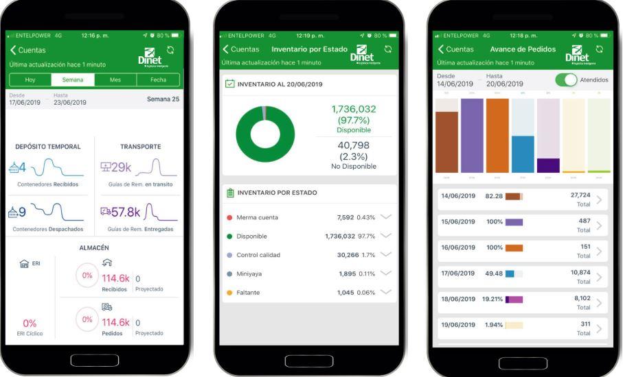 Dinet app movil - Dinet lanza app para que clientes conozcan sus inventarios y el recorrido de su mercadería