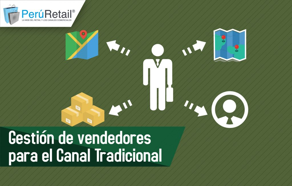 Gestión de vendedores para el Canal Tradicional 01 1024x651 - Gestión de vendedores para el Canal Tradicional
