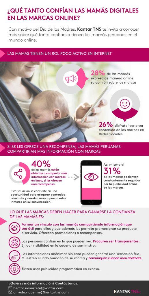 Info mamás Perú 9 05 18 VF 1 516x1024 - Perú: Escoge el regalo perfecto para tu tipo de mamá