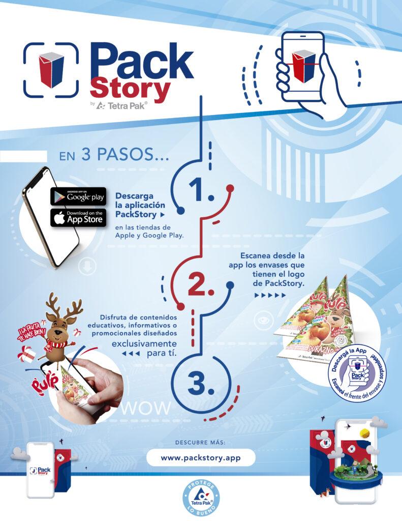 Infografía Tetra Pak 791x1024 - Perú: Mira aquí el primer envase con realidad aumentada de Tetra Pak