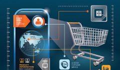 IoT eRetail 240x140 - ¿Cuáles son las 5 tendencias que marcan los consumidores en el sector retail?