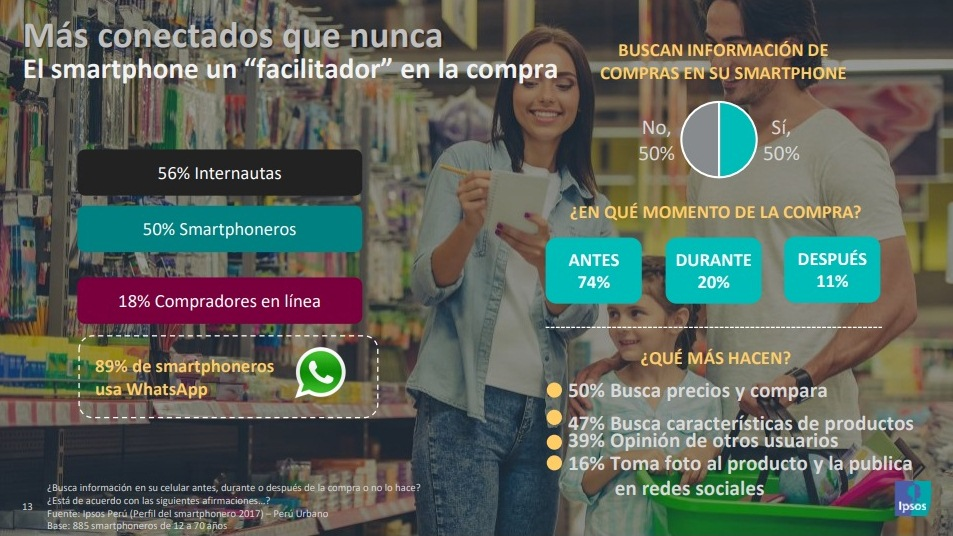 Ipsos Perú 3 - ¿Cuál es el nuevo perfil del consumidor digital peruano?