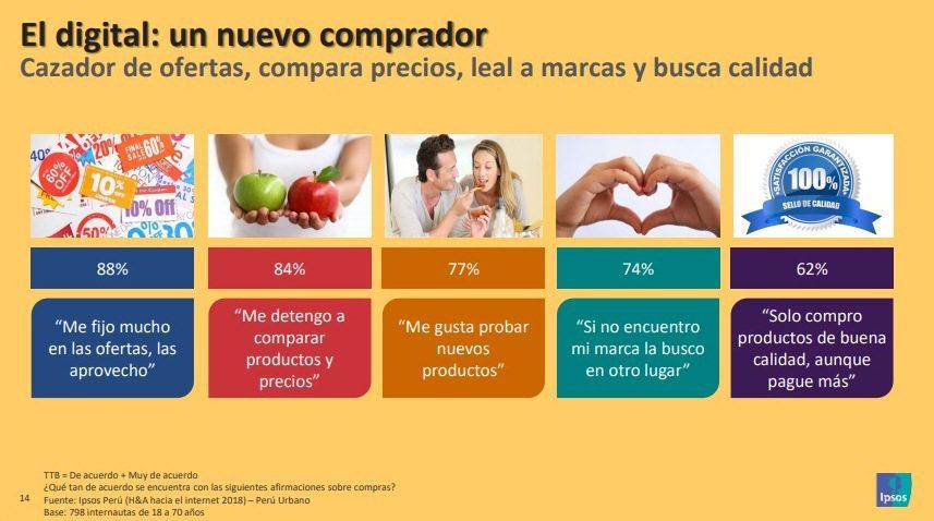 Ipsos Perú 4 - ¿Cuál es el nuevo perfil del consumidor digital peruano?