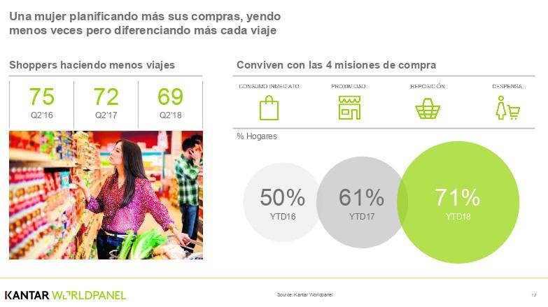 Kantar 3 1 - ¿De qué manera el empoderamiento de la mujer impacta el consumo?