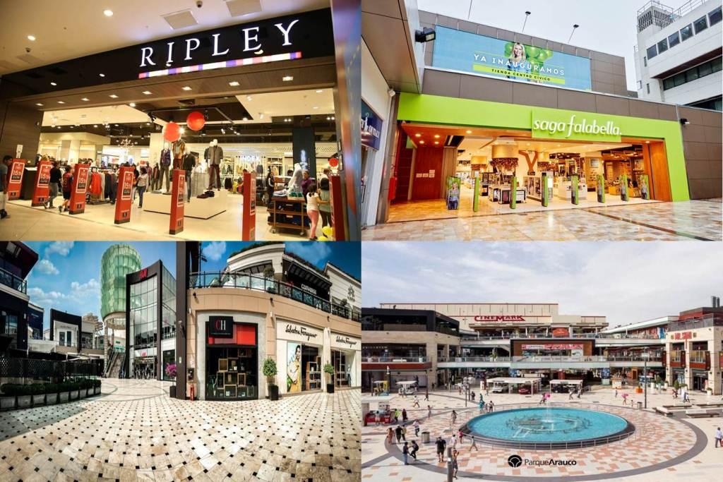 Malls y Retailers Perú