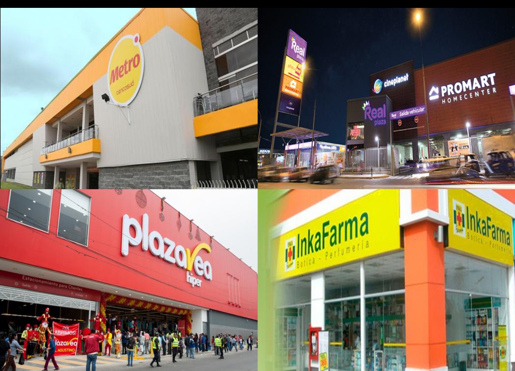 Marcas valiosas Perú - ¿Cuáles son las marcas más valiosas del sector retail y malls en el Perú?