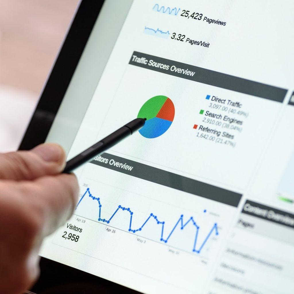 Marketing digital copia 1 1024x1024 - Investigación de mercado reduce riesgo de fracaso en emprendimientos