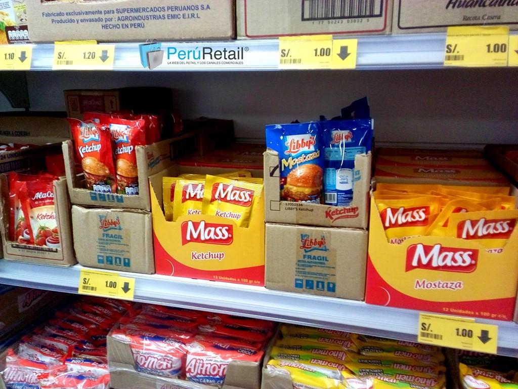Mass 8 Peru Retail 1 1024x768 - Discounters y Mayoristas: Cuando la estrategia es el precio