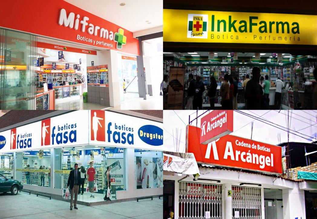 Mercado farmaceutico peruano