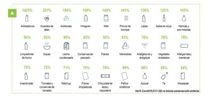 Nielsen 3 1 - ¿Oportunidad o amenaza para las marcas y categorías?: Disrupción 2020 en el Mercado Peruano
