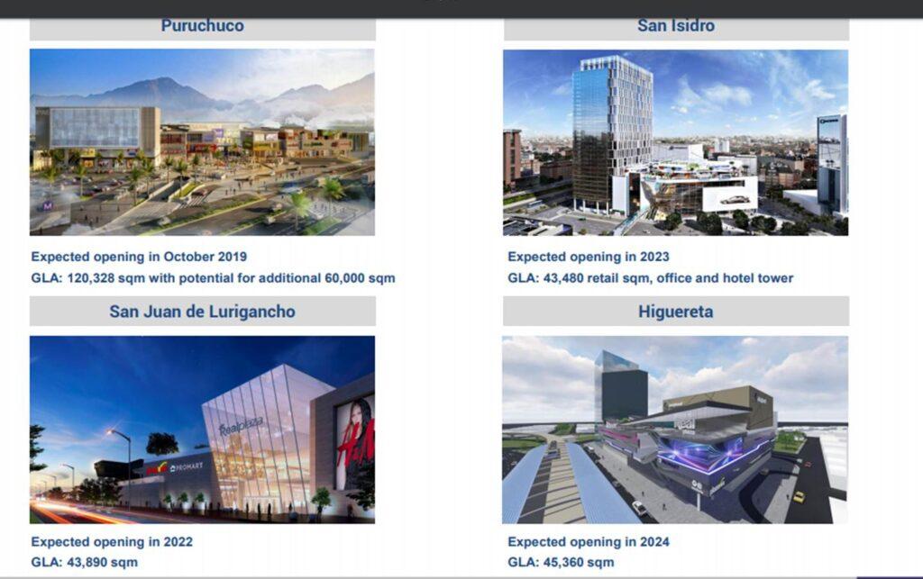 REAL PLAZA PROYECTOS Perú Retail 1024x643 - Estas son las nuevas aperturas que Plaza Vea alista en los próximos años