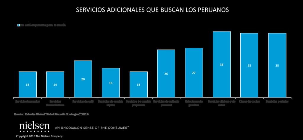 RGS-ServiciosAdicionales-Perú