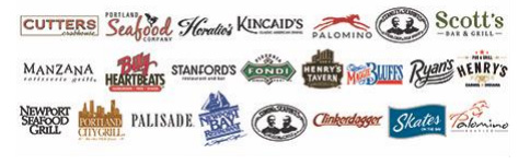 Restaurants Unlimited 3 - ¿El factor principal en la quiebra de un restaurante es el salario mínimo?
