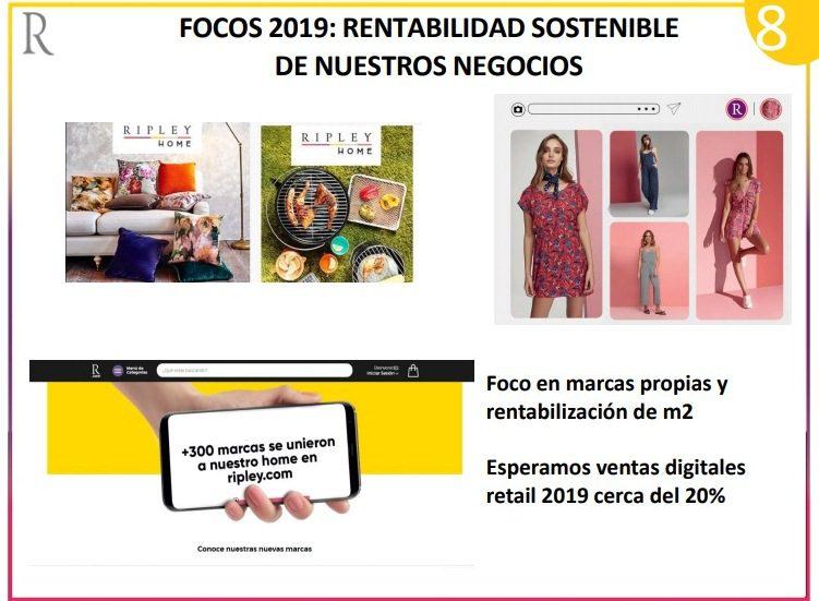 Ripley digital - Ripley estima que ventas digitales de retail crezcan cerca del 20% este 2019