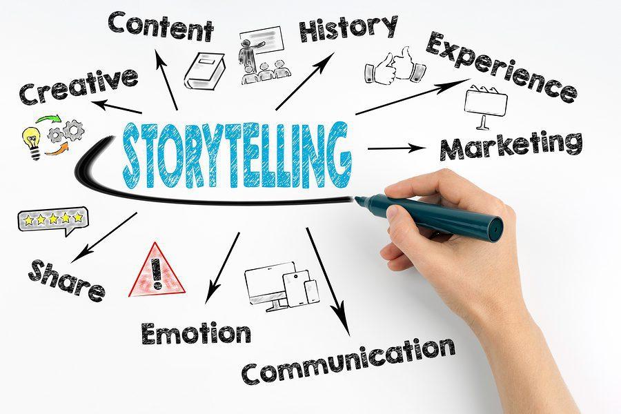 STORYTELLING Perú Retail - El Storytelling, la técnica de impacto emocional del marketing