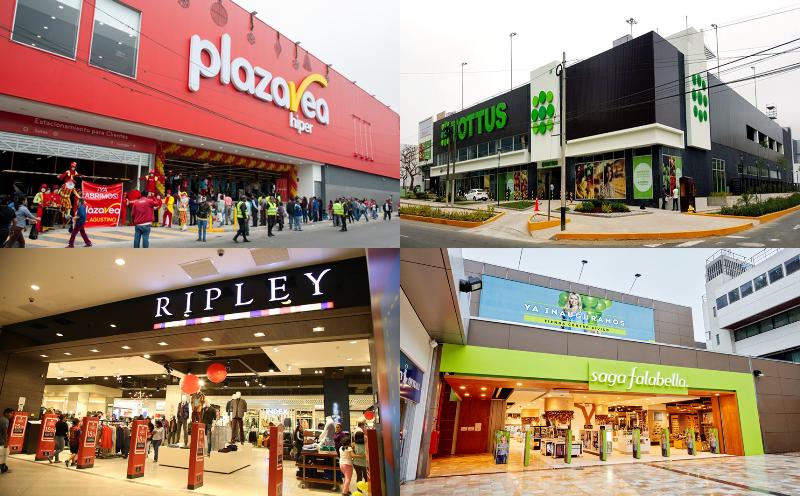 Supermercados y tiendas por departamento - Perú: Ventas de supermercados y tiendas departamentales crecerán pero a menor ritmo en lo que resta del 2018