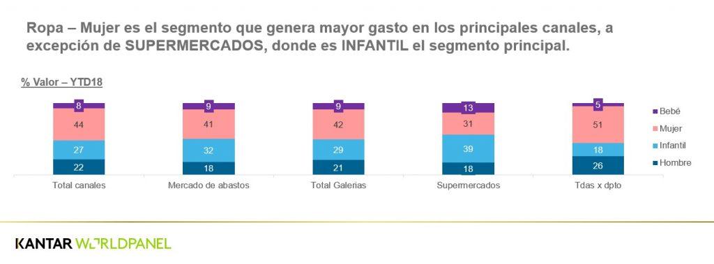 Textiles 2 1024x379 - Perú: Consumidores prefieren comprar calzados en tiendas departamentales y especializadas