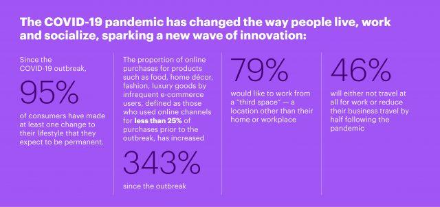 accenture consumidores 1