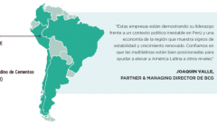 aje imagen latam 2018 240x140 - Cinco empresas peruanas en el top 100 de multilatinas