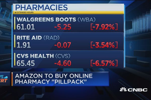amazon farmacias - Amazon competirá con mayor fuerza en sector farmacéutico de Estados Unidos
