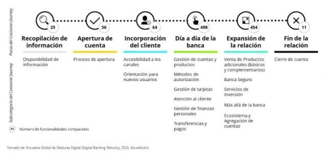 banca digital 1