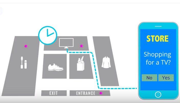beacons app - Tecnologías que están cambiando el proceso de compra en el retail