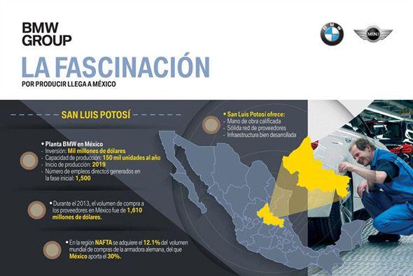 bmw mexico - BMW desafía a Trump y fabricará autos en México