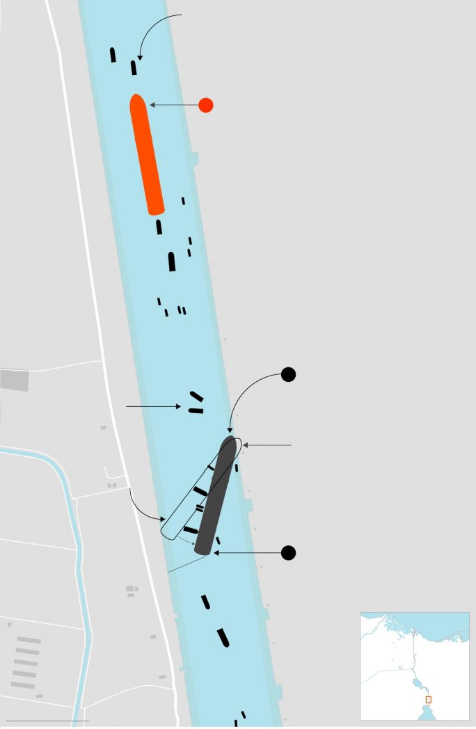 canal de suez logistica transporte maritimo
