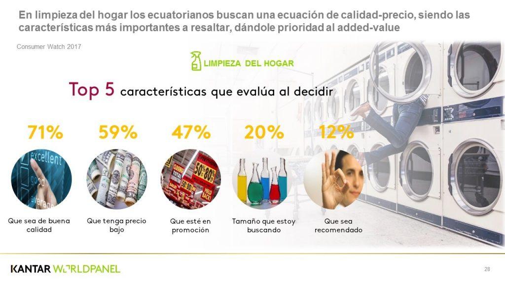 canasta cuidado y limpieza personal Ecuador 1S 2017 1024x576 - Consumo en Ecuador crece 6 % en el primer semestre del año