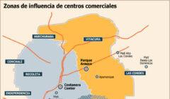canibalizacion retail chileno