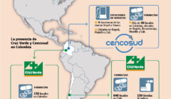 cencosud analisis colombia