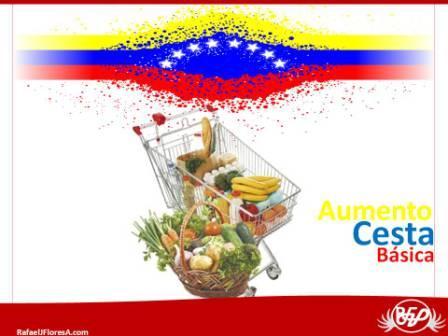 cesta basica venezuela RafaelJFloresA - ¿Cómo se desarrollan los hábitos de compra del venezolano?
