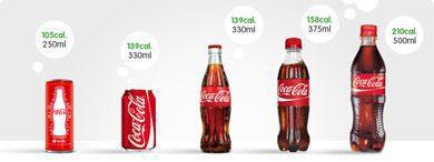 coca cola formatos - Coca Cola lanza Powerade Zero Azúcar y envases más pequeños