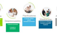 consumidores peruanos kantar